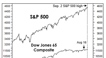 """The Stock Market IS A """"Fundamental"""""""