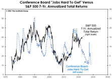 Hard Facts Behind An Easy Job Market
