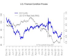 U.S. Dollar—A 2018 Redux?