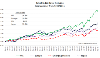 Research Preview: Emerging Markets' Leaky Bucket
