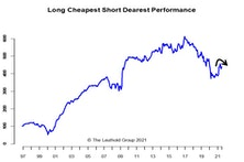 Value Turns Discerning