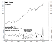 Liquidity Letdown?