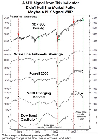 Let Us Add To The Bullish Cacophony