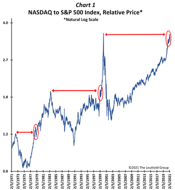 "Is New-Era ""Peaking Out"" Or ""Breaking Out?"""