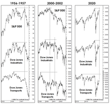 A Look At Two Historical Near-Misses