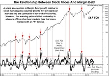 Margin Debt Revisited