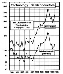 Buying the Semiconductors