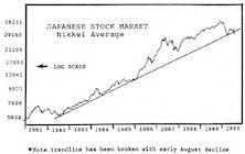 Unconventional Asset Allocation Model Buys Nikkei Put Warrants