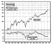 Building a New Position: Housing