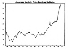 Japan Investors Are Not Forever