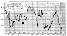 Inflation Watch…..Still Cool