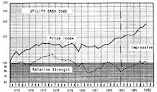 Utility Cash Cows…..Our Cash Cows in Confinement