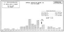 U.S. Inflation History