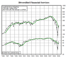 New Group Holding In Diversified Financial Services