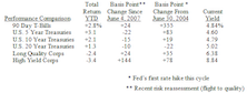 2007 OUTLOOK: CPI Accelerating In Second Half, Economy Creeping Along, Recession In 2008?