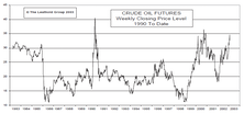 This Is Still A Cyclical Bull Market