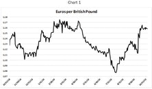 Taking A Punt On U.K. Stocks?