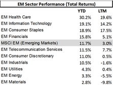 Mapping The Emerging Market Health Care Sector