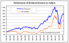 The Higher Payout The Better: A Global Perspective on Dividends and Buybacks