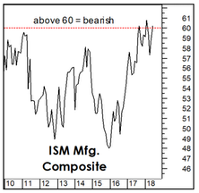 "A New ISM ""Composite"""