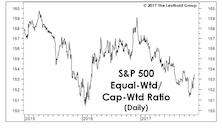Seasonality And Market Breadth
