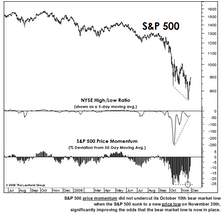 "Technical Comment: Momentum ""Divergences"" Are Now In Place"