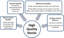 Quality As An Investable Stock Selection Concept