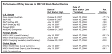 """Major Trend Goes Positive....No Need To """"Sell In May"""""""