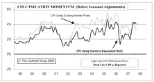 Inflation Understated Not Overstated