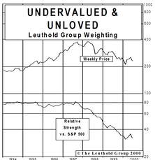 New Select Industries Group Holding: Undervalued & Unloved