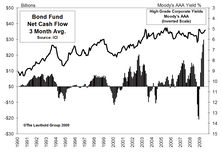 Six Important Trends From The Supply/Demand Front