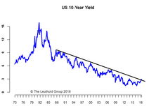 Rates & Credit At A Major Crossroads—A Few Things To Watch