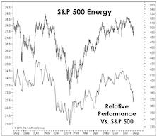 Energy: Waiting For The Green Light