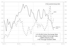 Industrial Metals Stocks: October Brings A Wild Ride For Metals Investors