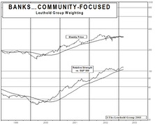 New Group Coverage…Banking On The Community