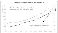 Rising Bank Lending In China: Good or Bad?