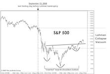Lehman Remembered