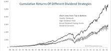Seeking Yield Among ETFs