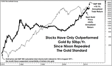 Gold: Twelve Years And Going Strong