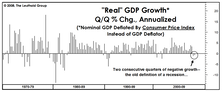 The GDP Report You Didn't Read
