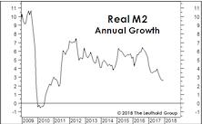Market Pressure Points?