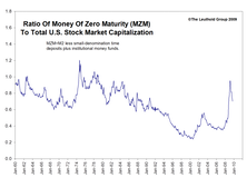 Market Liquidity: Down But Not Out
