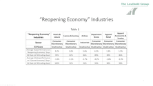 "Podcast #18: Examining The ""Reopening Economy"""